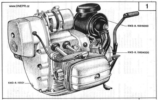 Каталог деталей и сборочных единиц для мотоцикла Днепр