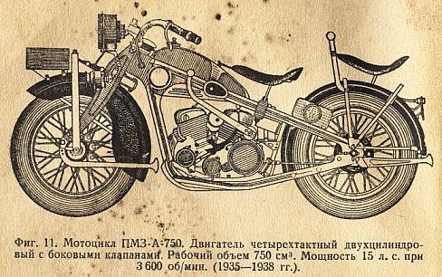 Первые советские мотоциклы