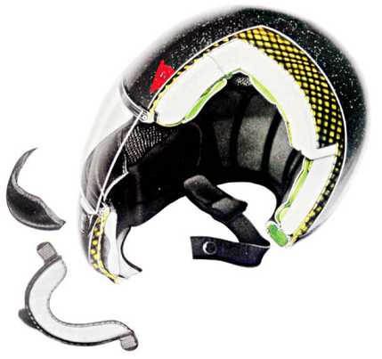 Внутреннее устройство мотоциклетного шлема