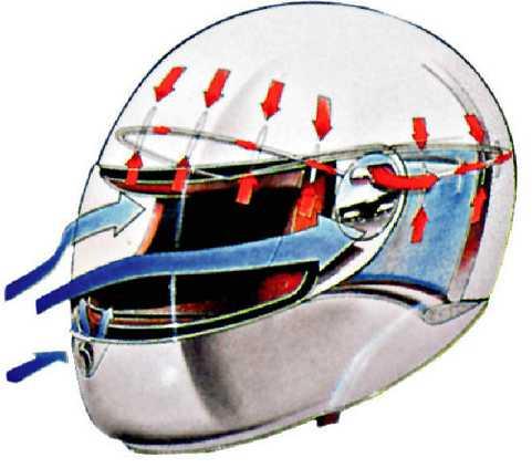 Потоки вентиляции мотоциклетного шлема